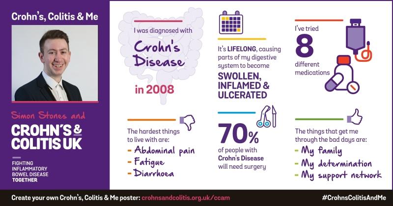 Crohn's, Colitis & Me