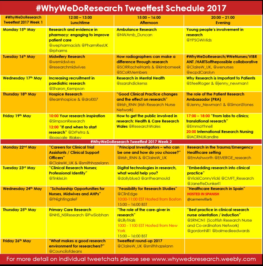 Tweet Fest 2017