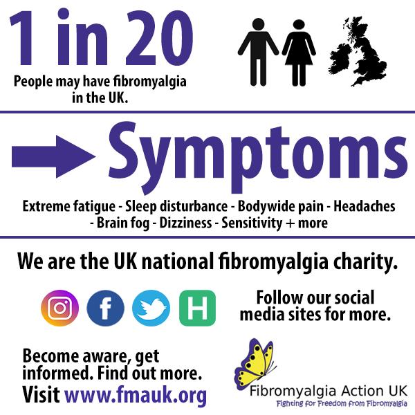 International Fibromyalgia Awareness Day 2019 – Simon R  Stones